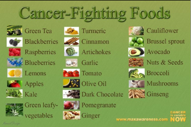 Put these Cancer Fighting Foods on your grocery list! - 889